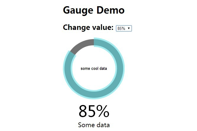 Nice and Simple Gauge Chart with AngularJS and Raphaël.js ...