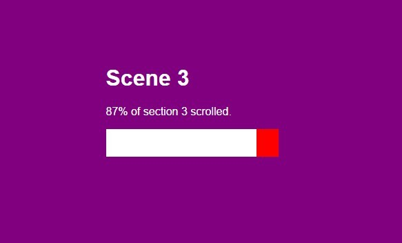 Scroll-triggered Animation In AngularJS