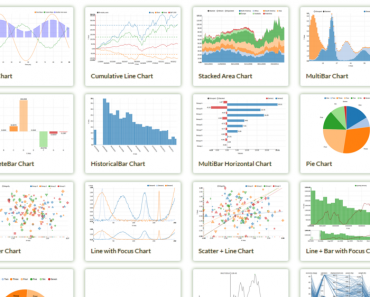 AngularJS Directive For NVD3 Reusable Charting Library