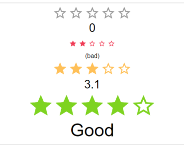 Angular Star Rating