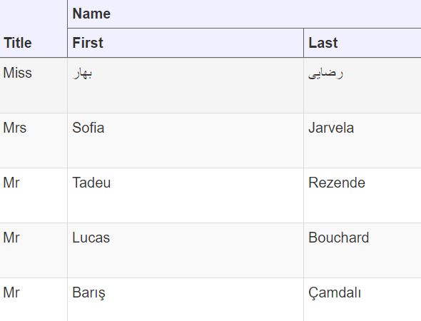 Free angularjs modules for Html table header