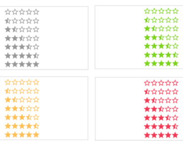 Angular & CSS Based Star Rating Component