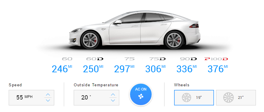 Tesla Battery Range Calculator In Angular 2