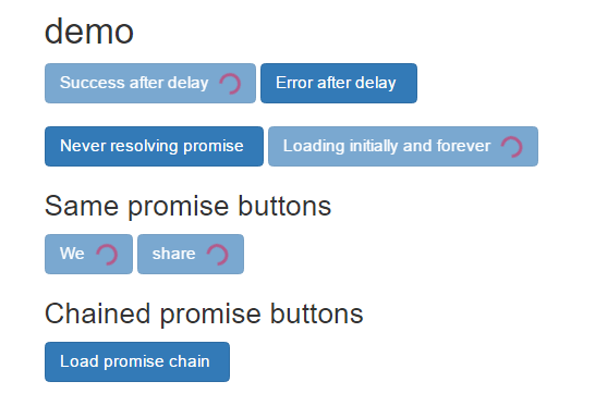 Chilled Loading Buttons For Angular 2